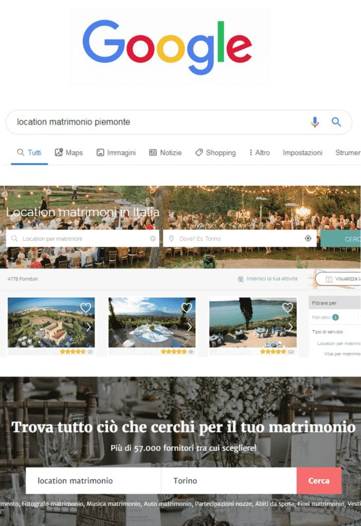 ricerca location google